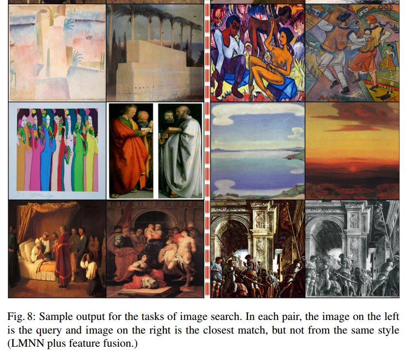 Sample Output Image Search